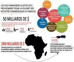 Les flux financiers illicites sapent les efforts de l'Afrique pour réaliser les ODD